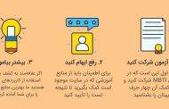 آزمون آنلاین MBTI